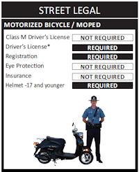 Are Motorized Bicycles Street-Legal in Kansas?