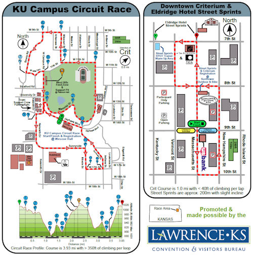2010 Tour of Lawrence Maps