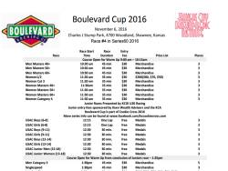 Boulevard Cup