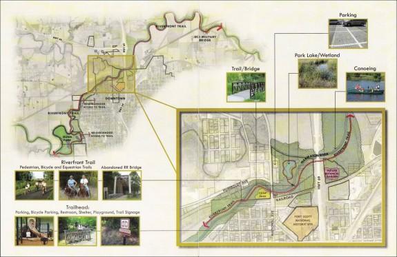 Fort Scott Riverfront Trail Concept Map
