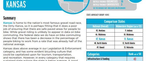 Kansas at #47 in 2017 Bike Friendly States Ranking