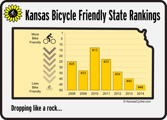 Kansas-BFS-Rankings-2014