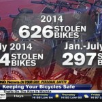 Wichita Bike Thefts